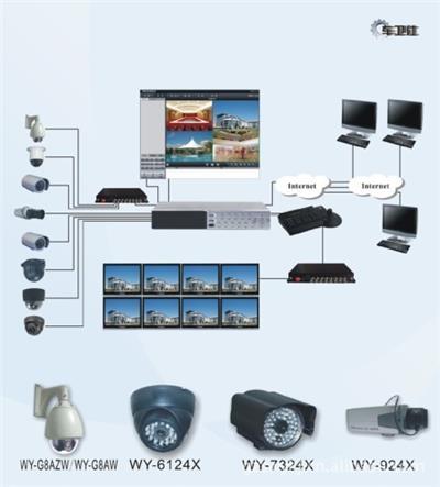 广州市物友电子科技有限公司
